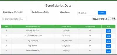 Ysr Rythu Bharosa List