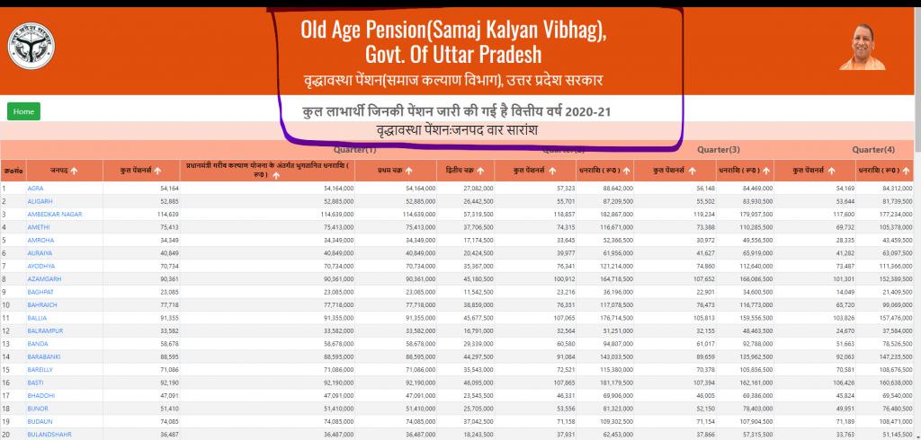 vridha pension